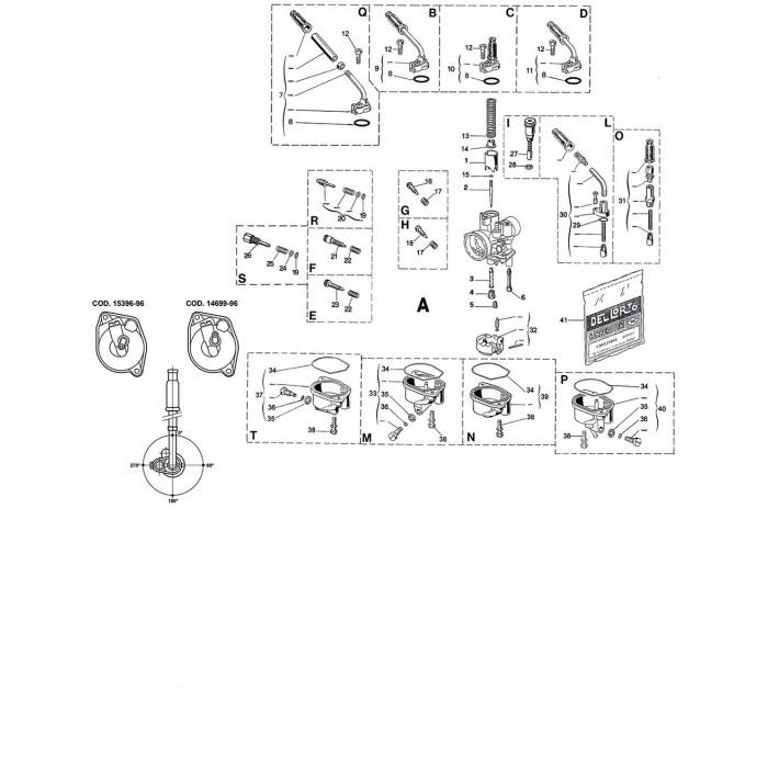 Carburateur PHBN 12 HS
